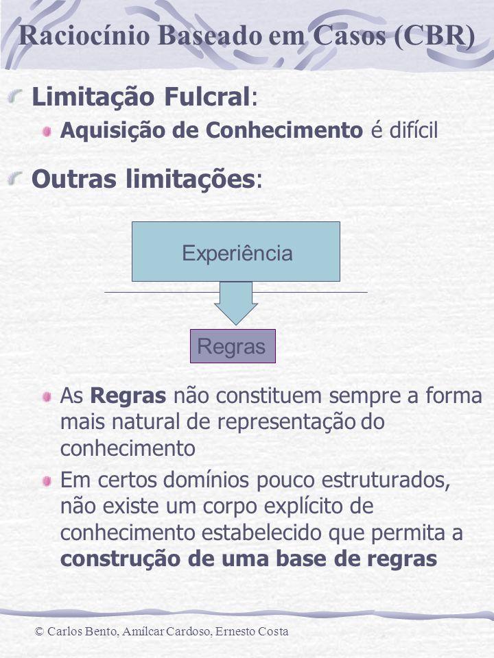 Limitação Fulcral: Outras limitações: