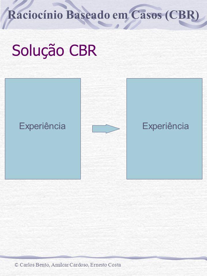 Solução CBR Experiência Experiência