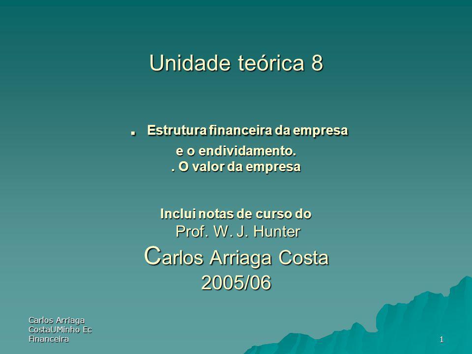 Unidade teórica 8. Estrutura financeira da empresa e o endividamento