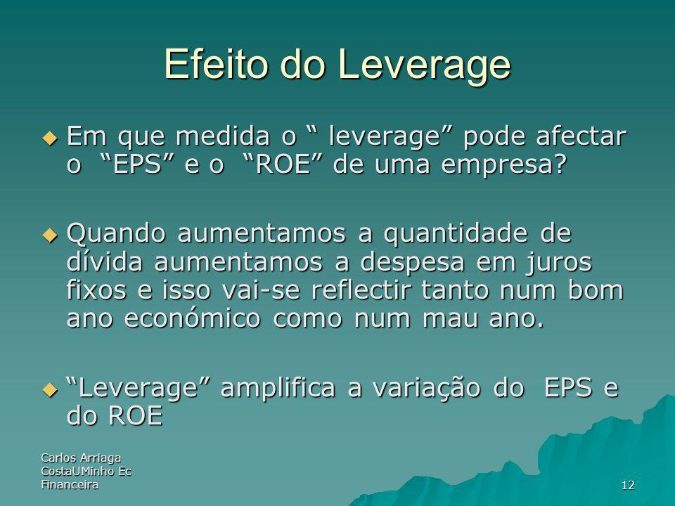 Efeito do Leverage Em que medida o leverage pode afectar o EPS e o ROE de uma empresa