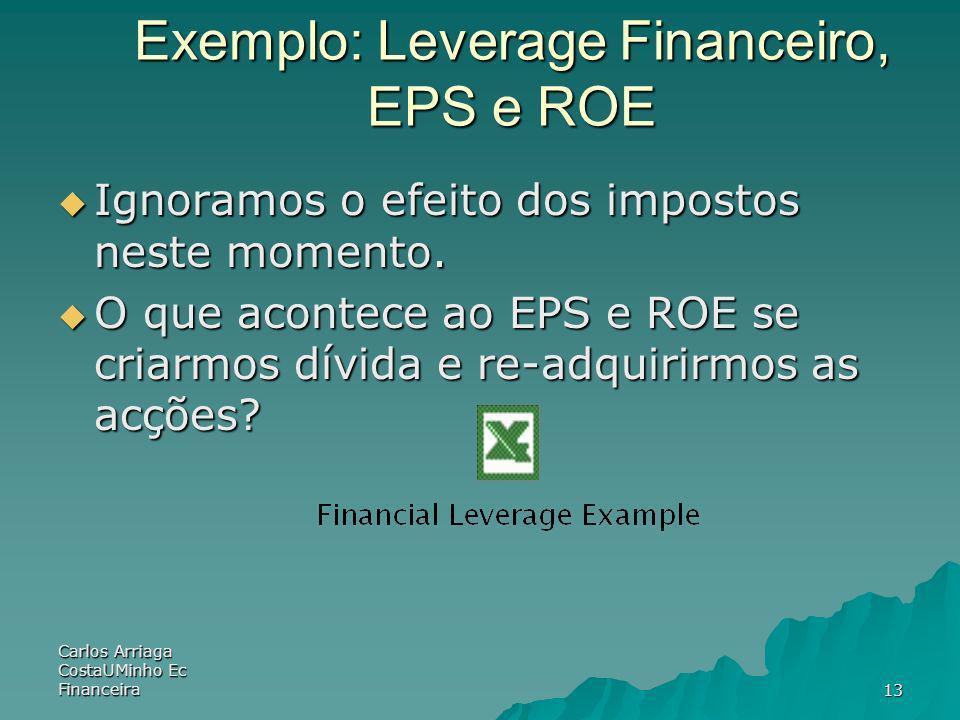 Exemplo: Leverage Financeiro, EPS e ROE