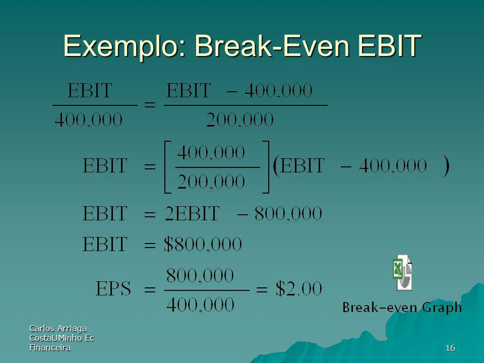 Exemplo: Break-Even EBIT