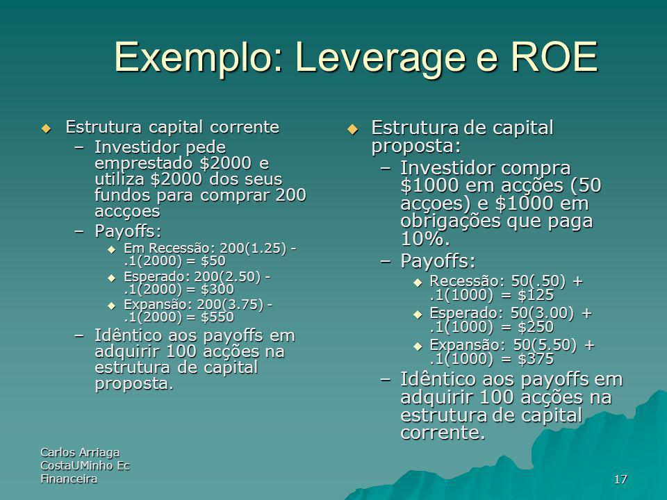 Exemplo: Leverage e ROE