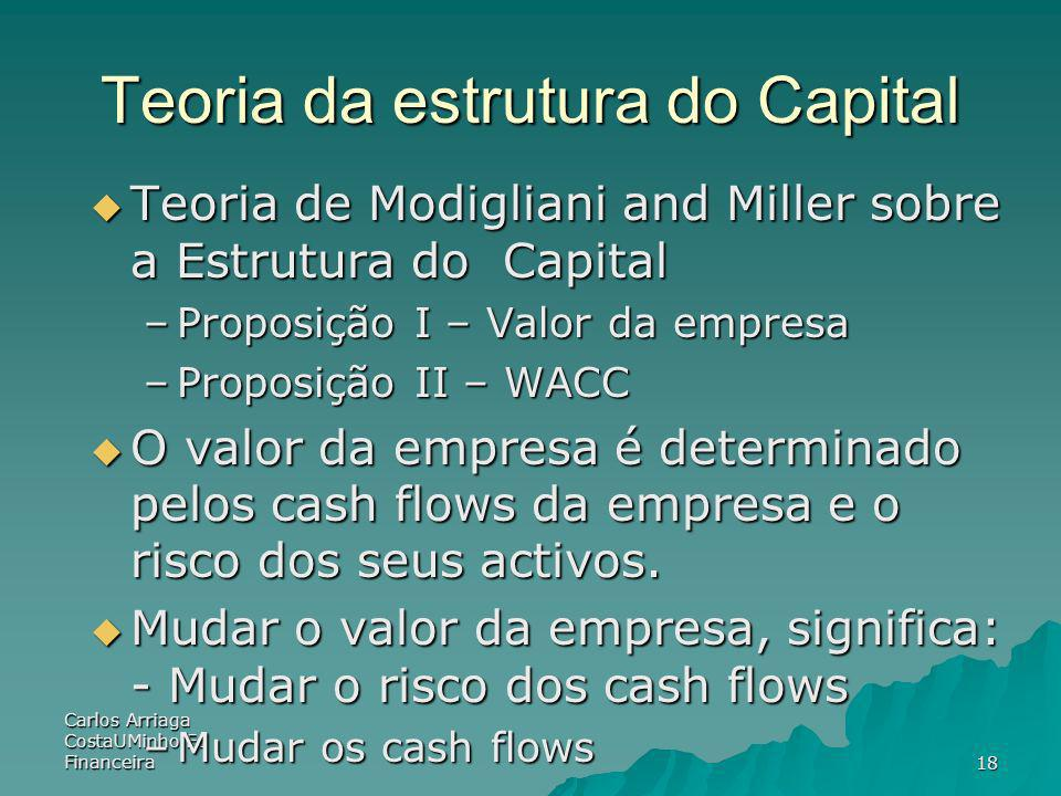 Teoria da estrutura do Capital