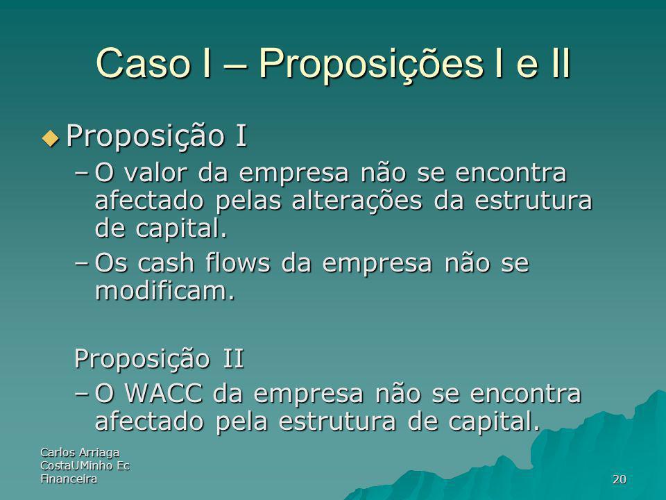 Caso I – Proposições I e II