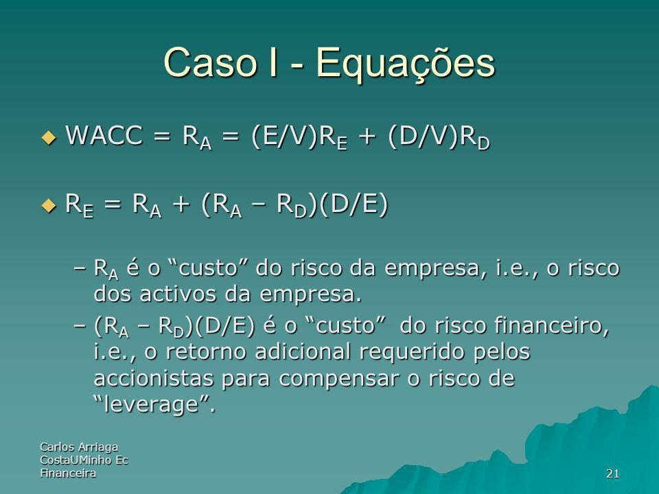 Caso I - Equações WACC = RA = (E/V)RE + (D/V)RD