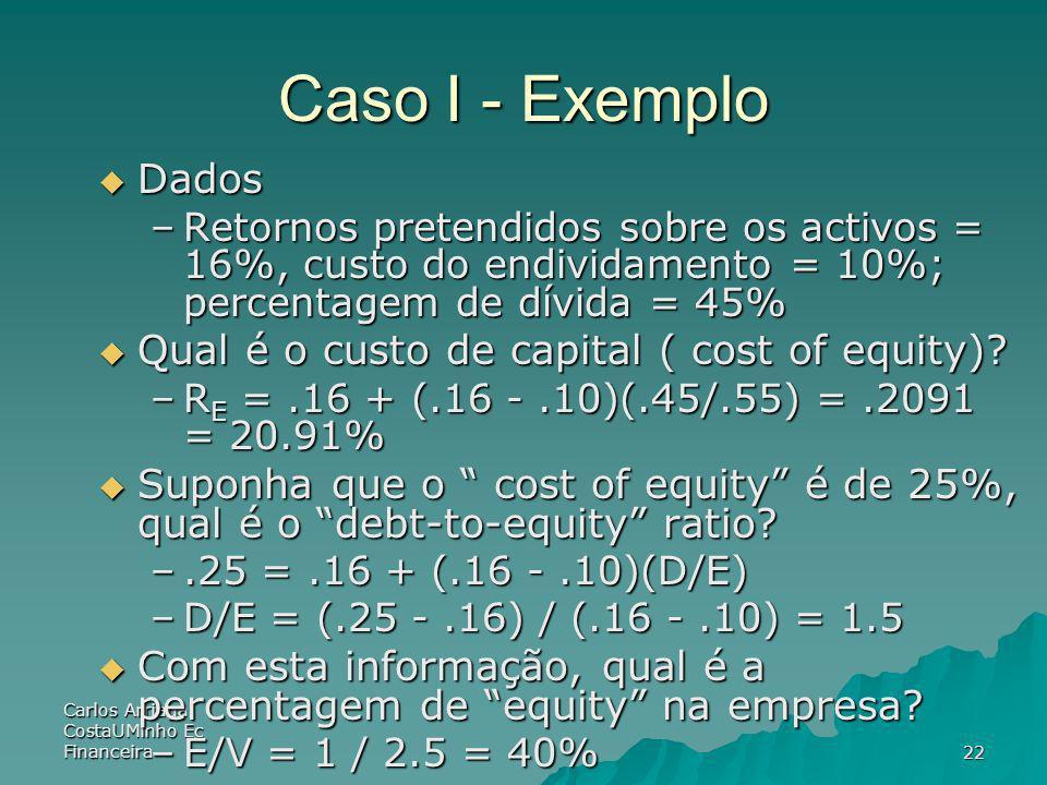 Caso I - Exemplo Dados Qual é o custo de capital ( cost of equity)