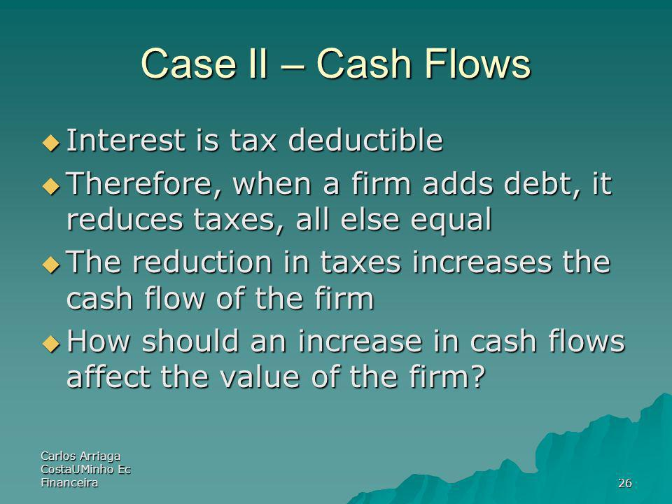 Case II – Cash Flows Interest is tax deductible