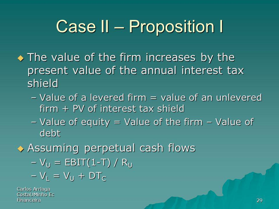 Case II – Proposition IThe value of the firm increases by the present value of the annual interest tax shield.