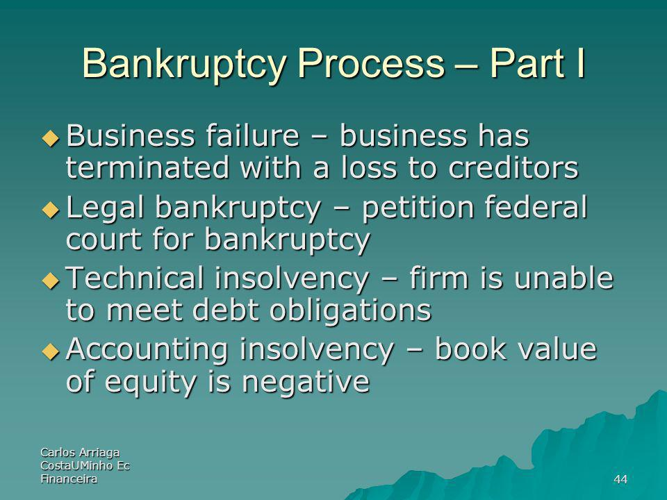 Bankruptcy Process – Part I