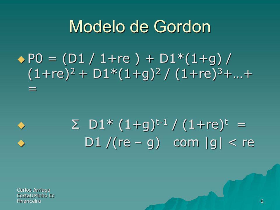 Modelo de Gordon P0 = (D1 / 1+re ) + D1*(1+g) / (1+re)2 + D1*(1+g)2 / (1+re)3+…+ = Σ D1* (1+g)t-1 / (1+re)t =