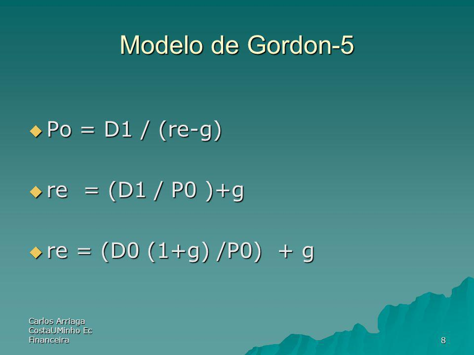 Modelo de Gordon-5 Po = D1 / (re-g) re = (D1 / P0 )+g
