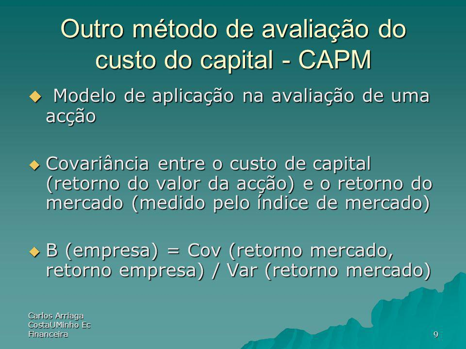 Outro método de avaliação do custo do capital - CAPM