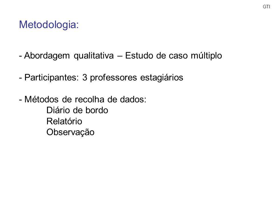 Metodologia: - Abordagem qualitativa – Estudo de caso múltiplo