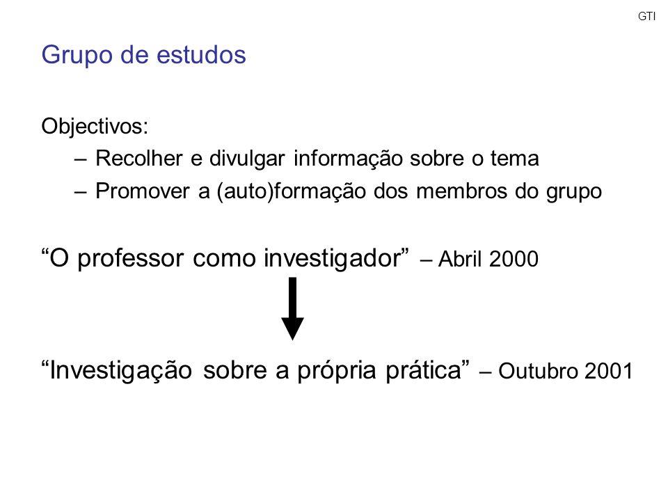 O professor como investigador – Abril 2000