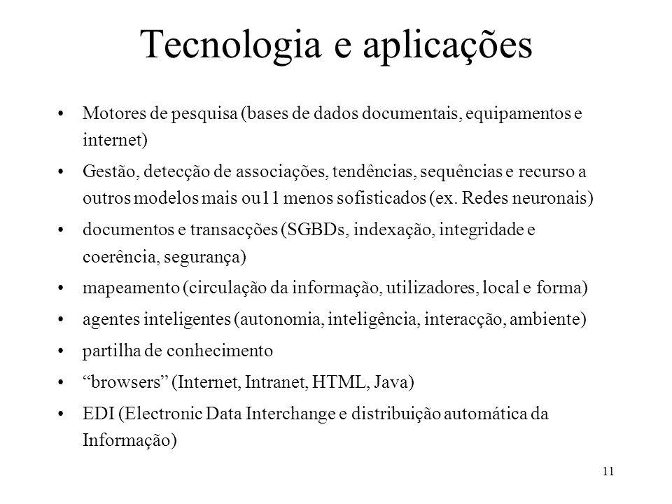 Tecnologia e aplicações
