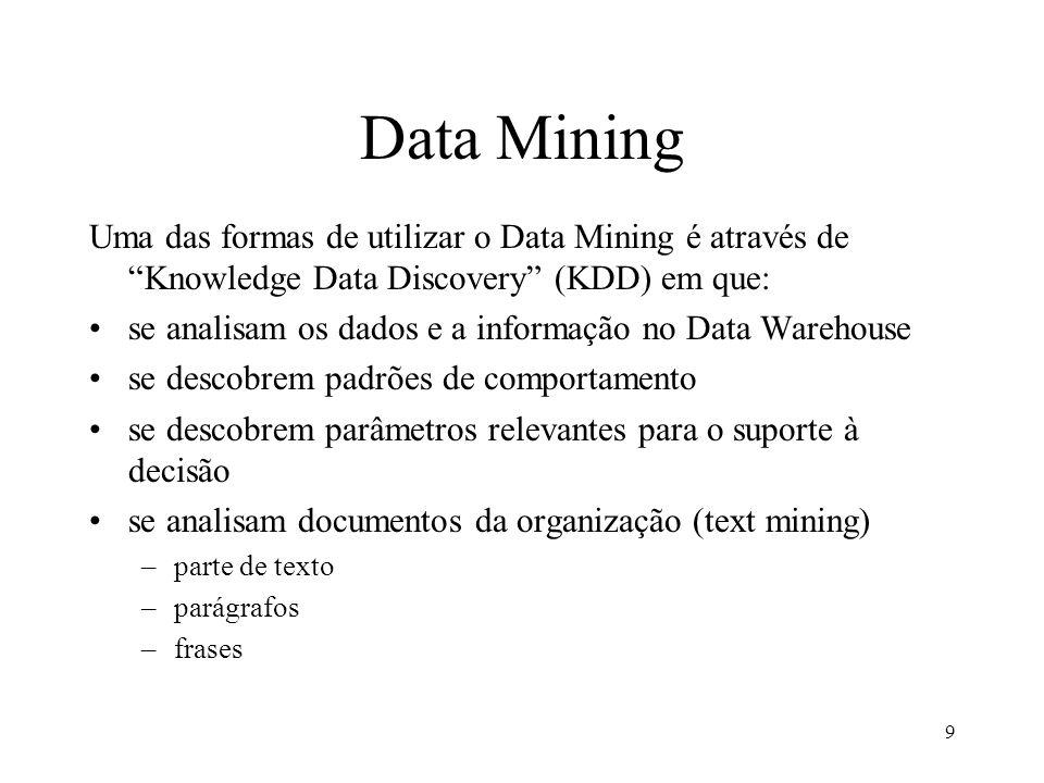 Data Mining Uma das formas de utilizar o Data Mining é através de Knowledge Data Discovery (KDD) em que: