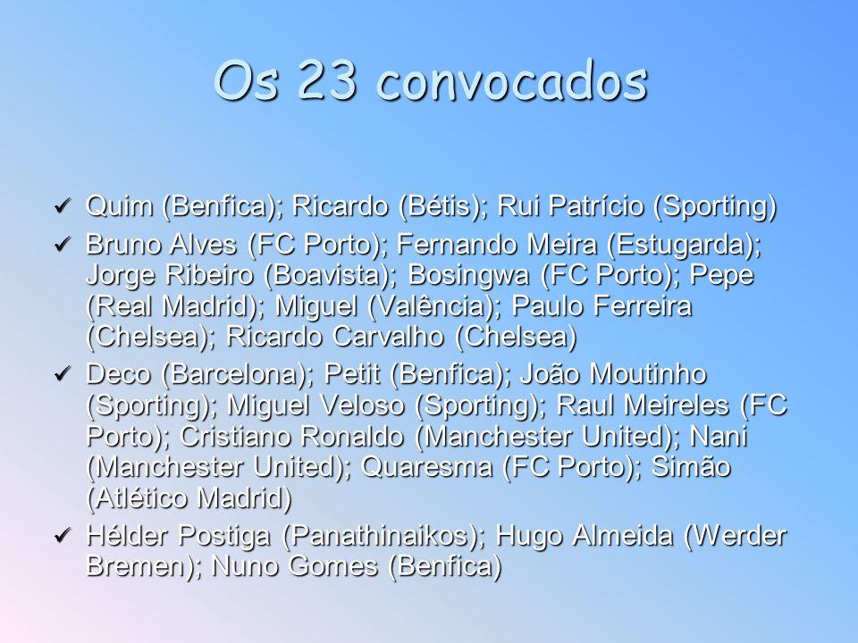 Os 23 convocados Quim (Benfica); Ricardo (Bétis); Rui Patrício (Sporting)
