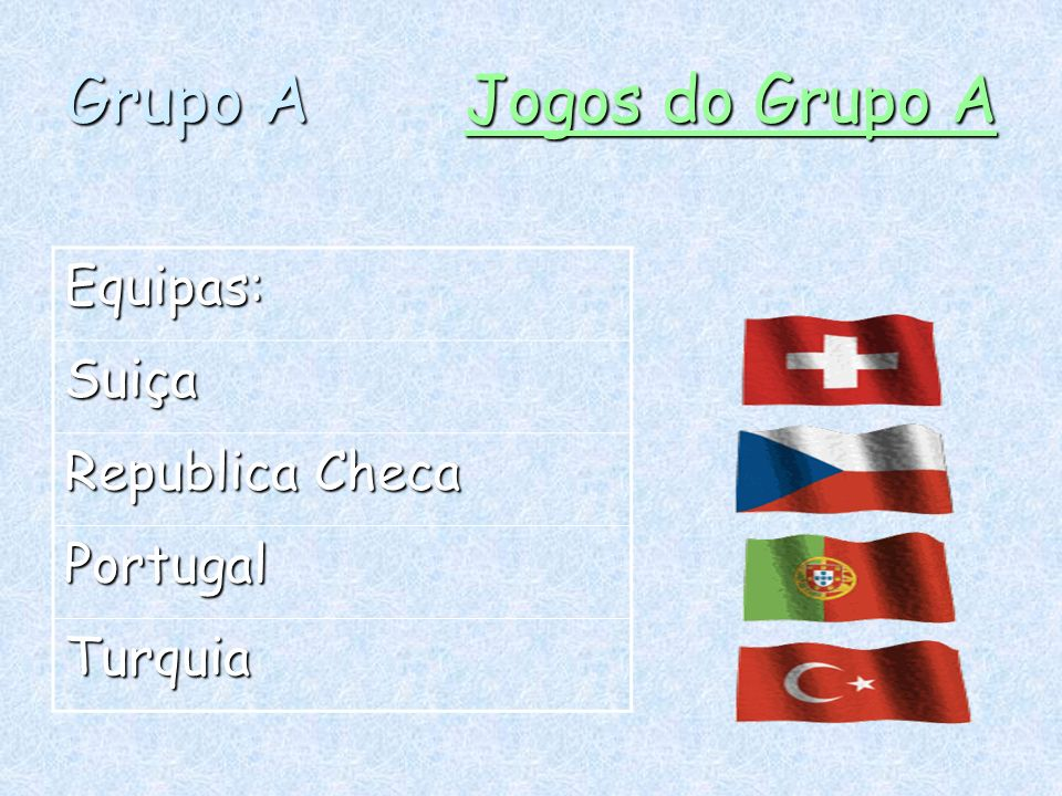 Grupo A Jogos do Grupo A Equipas: Suiça Republica Checa Portugal