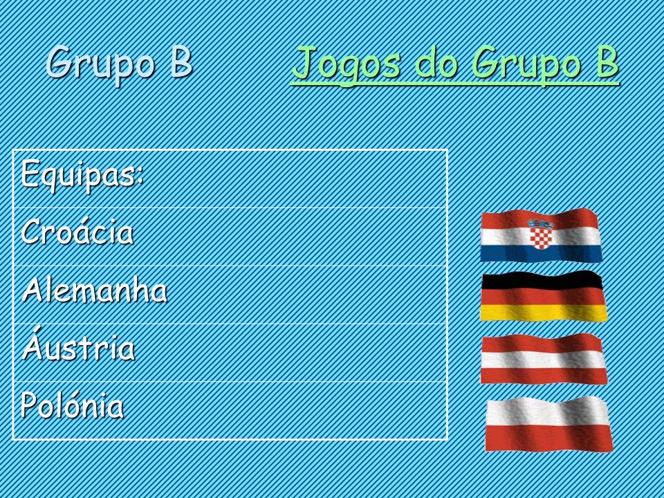 Grupo B Jogos do Grupo B Equipas: Croácia Alemanha Áustria Polónia