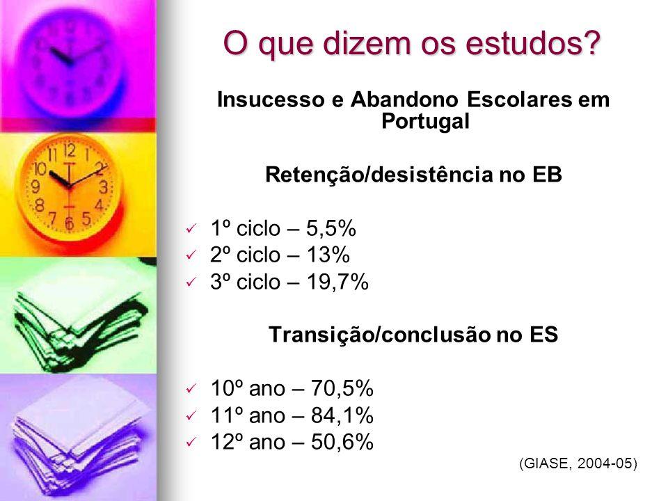 O que dizem os estudos Insucesso e Abandono Escolares em Portugal