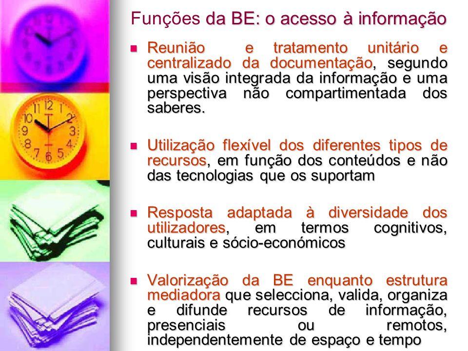 Funções da BE: o acesso à informação
