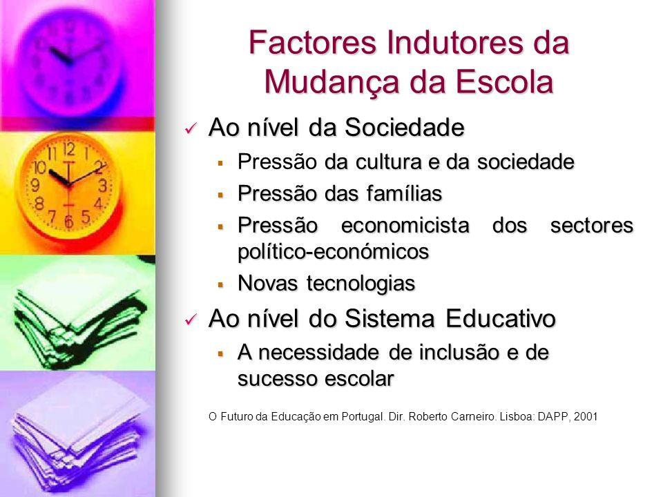 Factores Indutores da Mudança da Escola