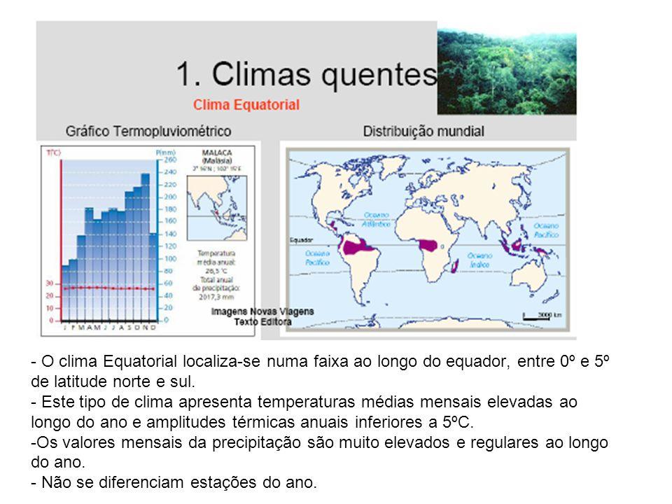 - O clima Equatorial localiza-se numa faixa ao longo do equador, entre 0º e 5º de latitude norte e sul.