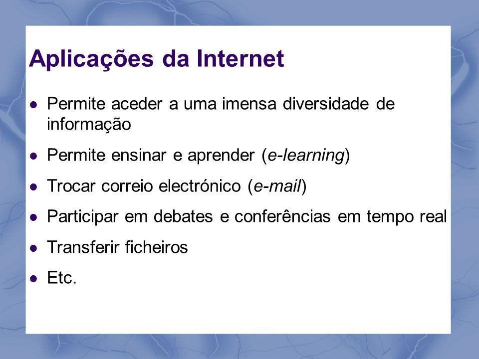 Aplicações da Internet