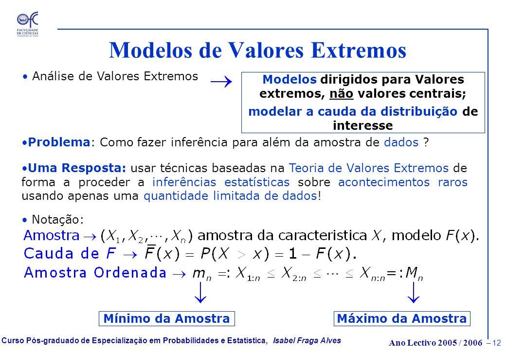 Modelos de Valores Extremos