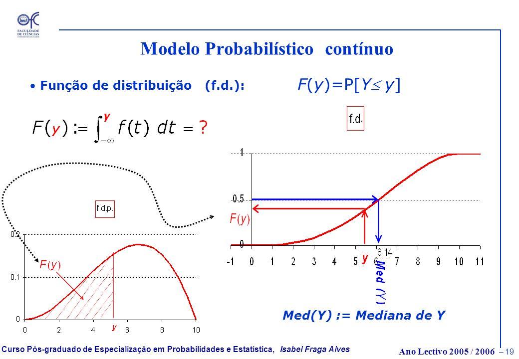 Modelo Probabilístico contínuo