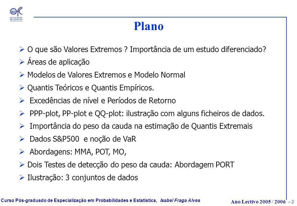 Plano O que são Valores Extremos Importância de um estudo diferenciado Áreas de aplicação. Modelos de Valores Extremos e Modelo Normal.