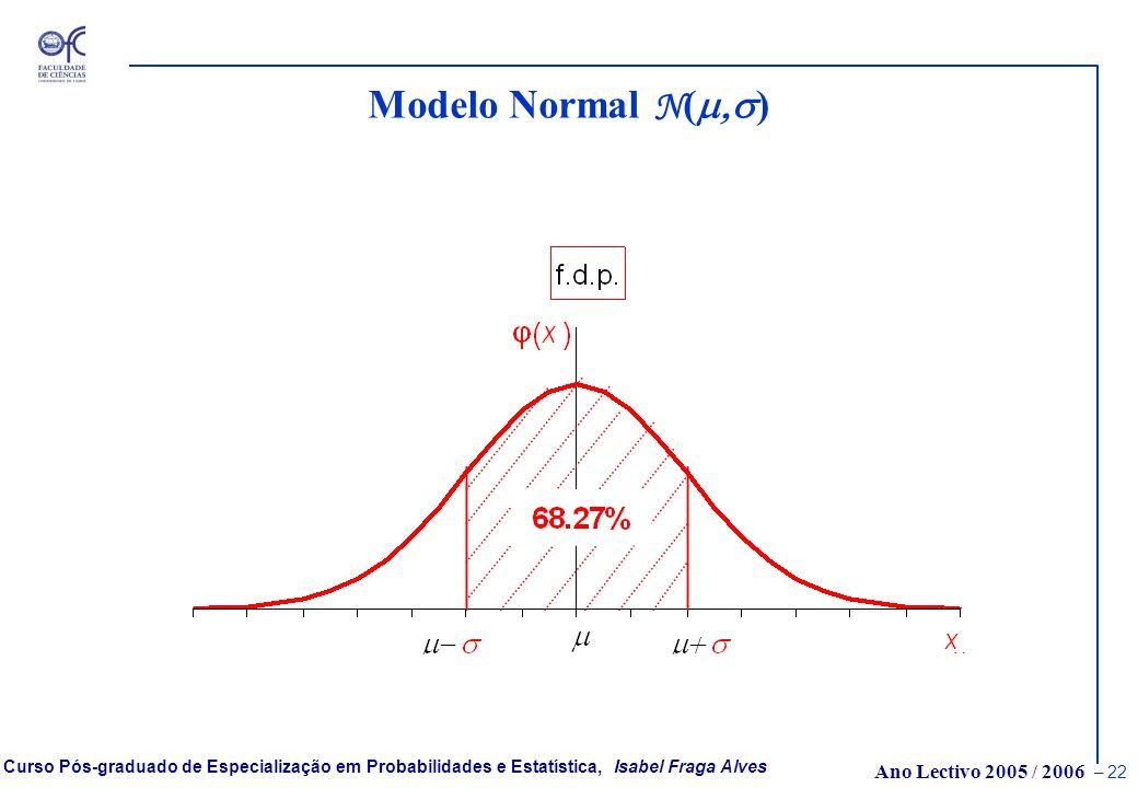 Modelo Normal N(m,s)