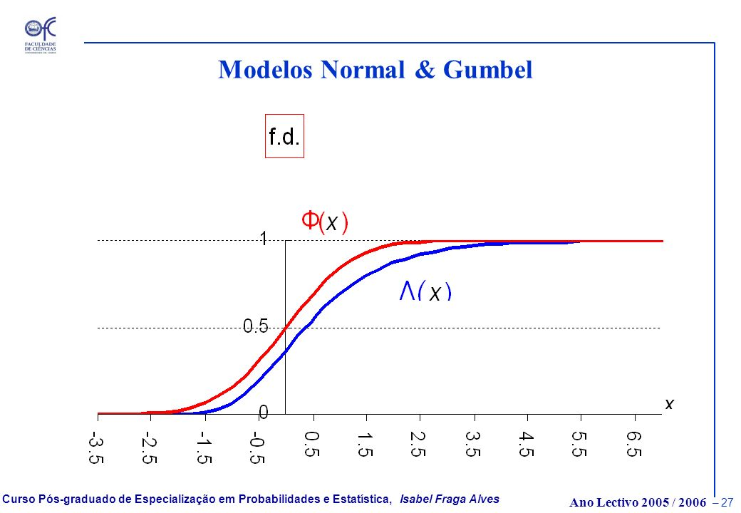 Modelos Normal & Gumbel