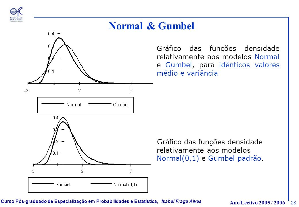 Normal & Gumbel Gráfico das funções densidade relativamente aos modelos Normal e Gumbel, para idênticos valores médio e variância.