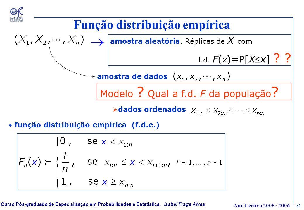 Função distribuição empírica