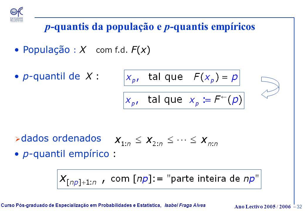 p-quantis da população e p-quantis empíricos