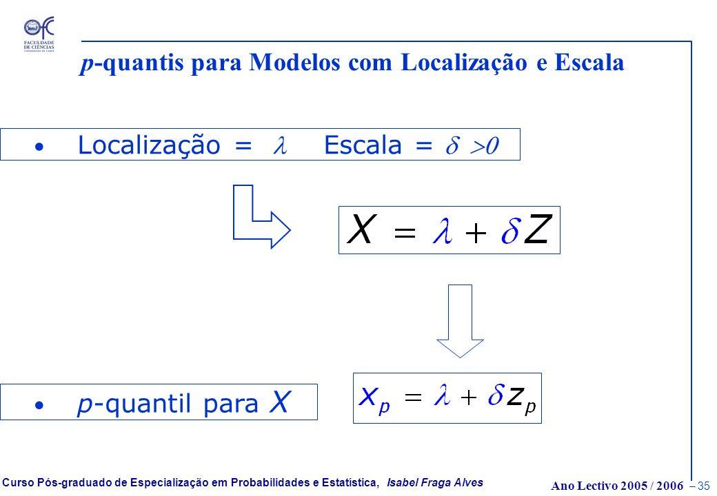 p-quantis para Modelos com Localização e Escala