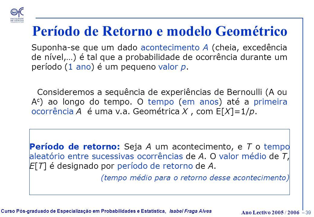 Período de Retorno e modelo Geométrico