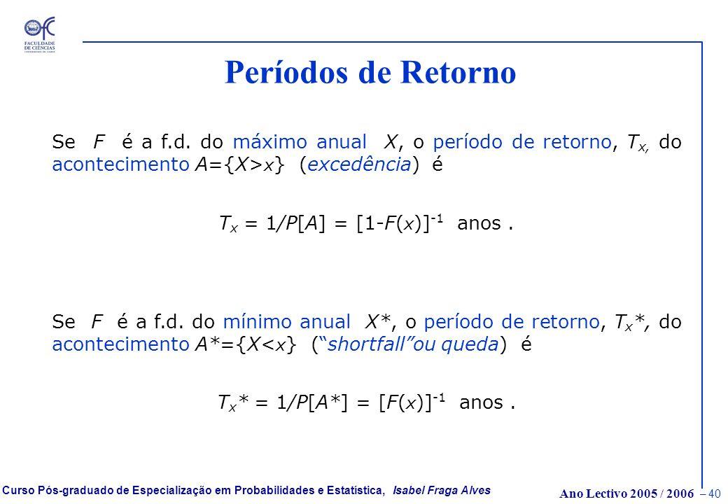 Períodos de Retorno Se F é a f.d. do máximo anual X, o período de retorno, Tx, do acontecimento A={X>x} (excedência) é.
