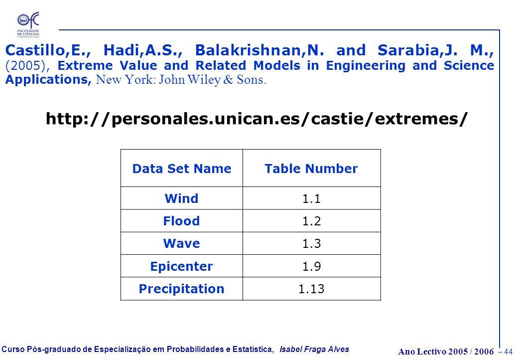 Castillo,E. , Hadi,A. S. , Balakrishnan,N. and Sarabia,J. M