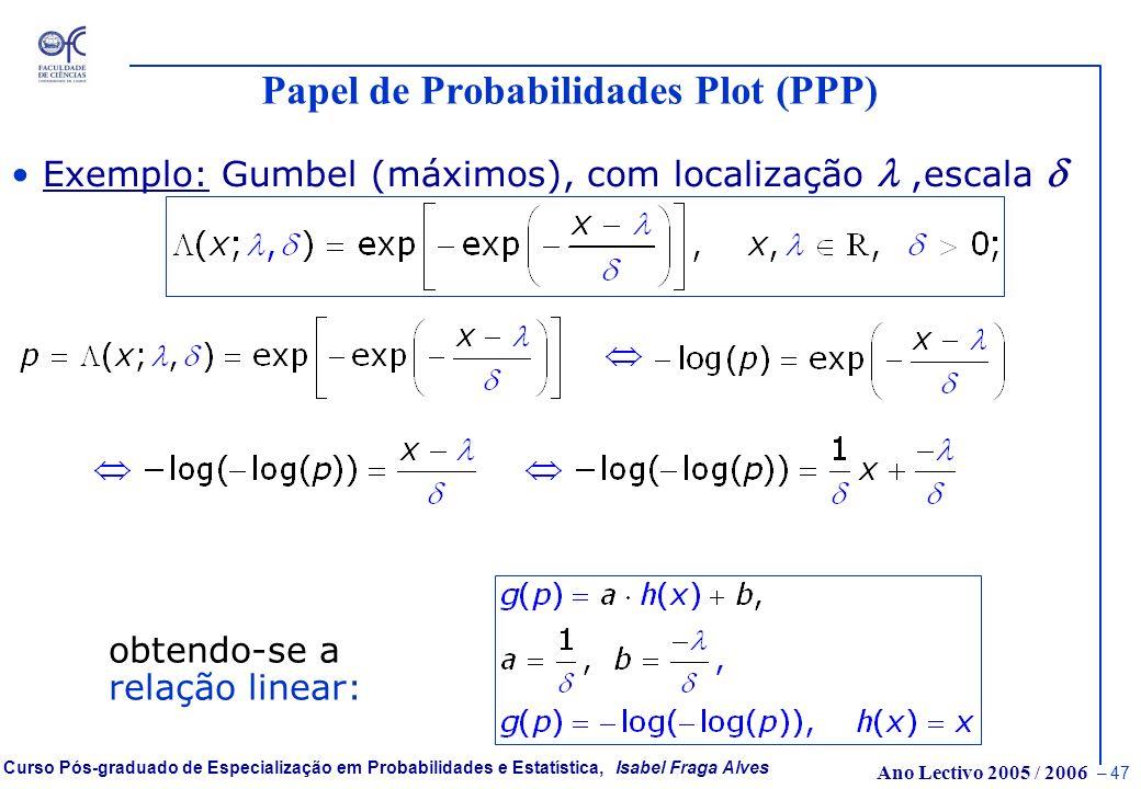 Papel de Probabilidades Plot (PPP)