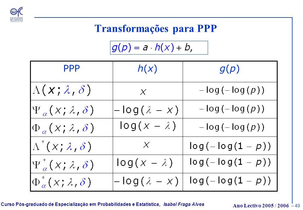 Transformações para PPP