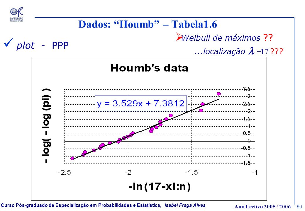 Dados: Houmb – Tabela1.6