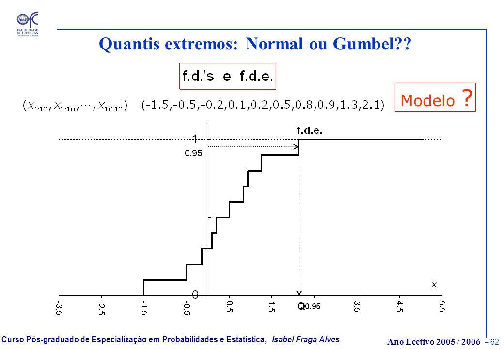 Quantis extremos: Normal ou Gumbel