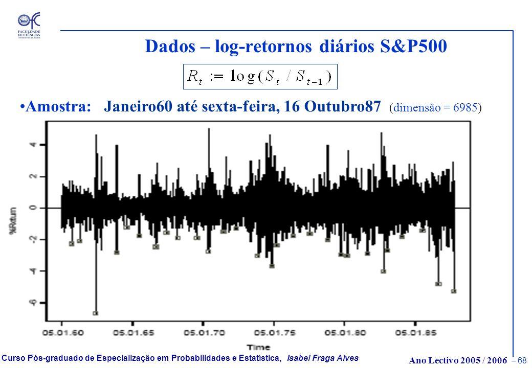 Dados – log-retornos diários S&P500