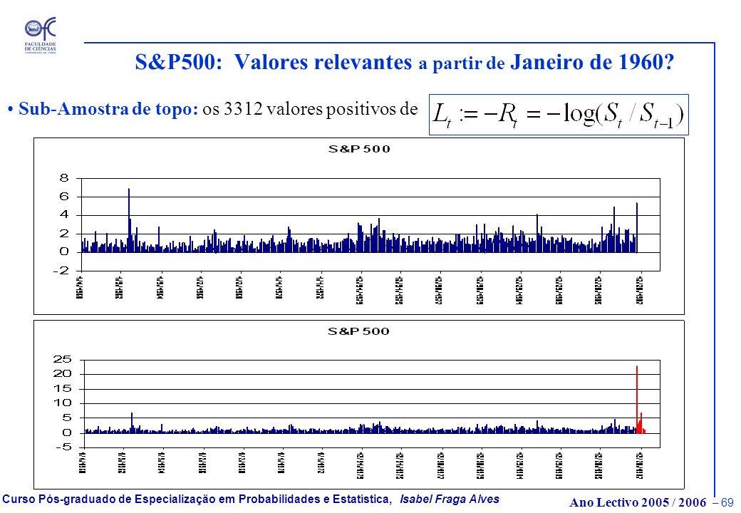 S&P500: Valores relevantes a partir de Janeiro de 1960