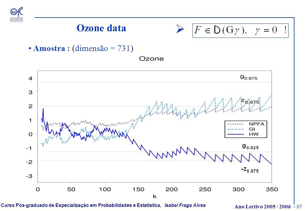 Ozone data Amostra : (dimensão = 731)