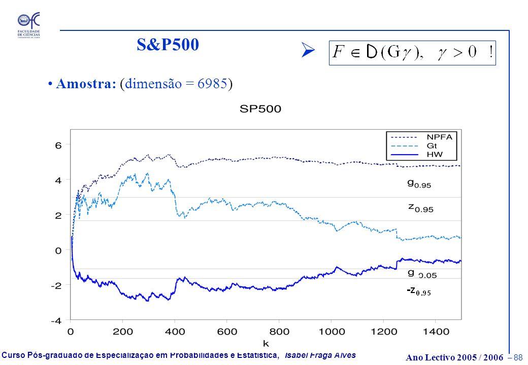 S&P500 Amostra: (dimensão = 6985)
