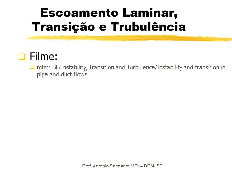 Escoamento Laminar, Transição e Trubulência